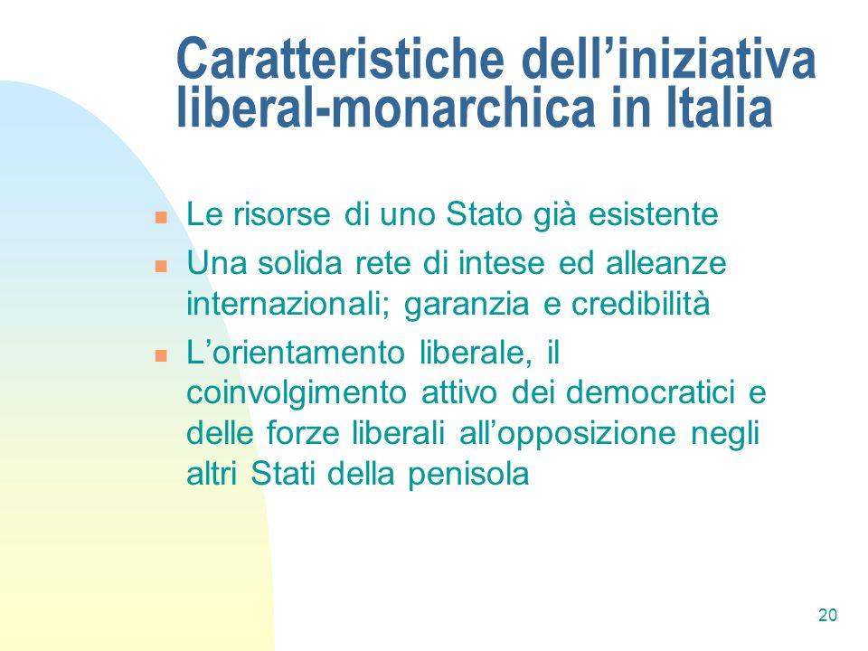 20 Caratteristiche delliniziativa liberal-monarchica in Italia Le risorse di uno Stato già esistente Una solida rete di intese ed alleanze internazion