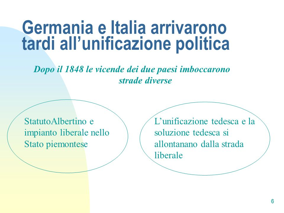 6 Germania e Italia arrivarono tardi allunificazione politica StatutoAlbertino e impianto liberale nello Stato piemontese Lunificazione tedesca e la s