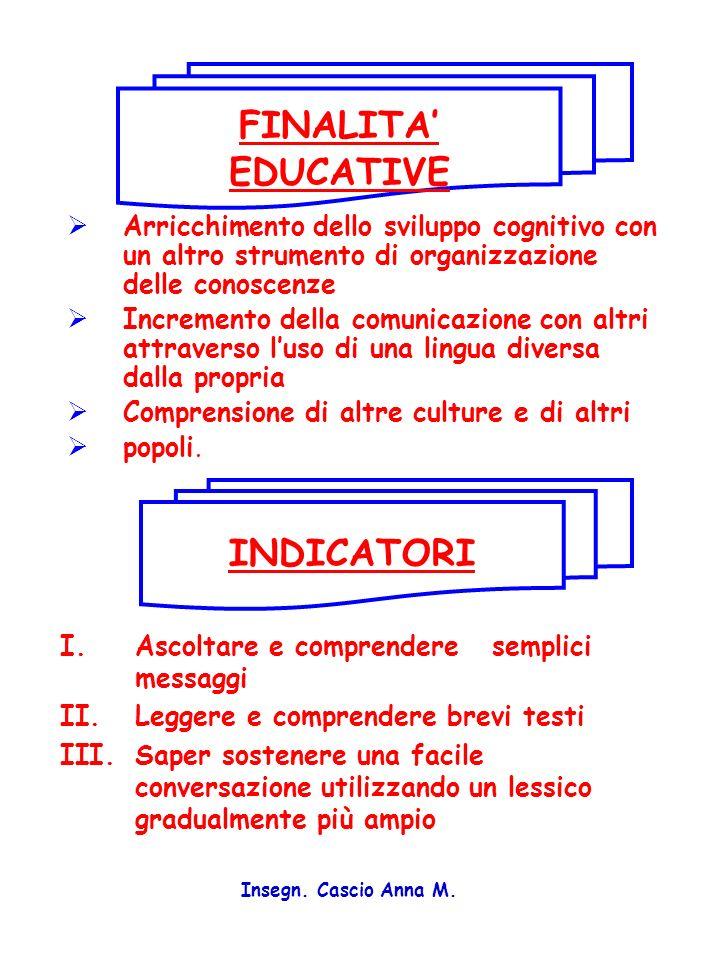 Programmazione Didattica Lingua Francese Classi VA / VB esci Anno scolastico 2003/04 Insegn. Cascio Anna M.