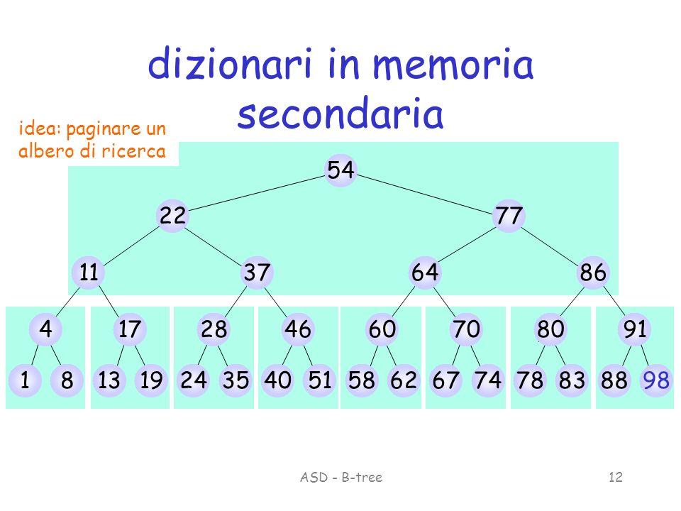 ASD - B-tree12 1 dizionari in memoria secondaria 81319243540515862677478838898 417284660708091 11376486 2277 54 idea: paginare un albero di ricerca