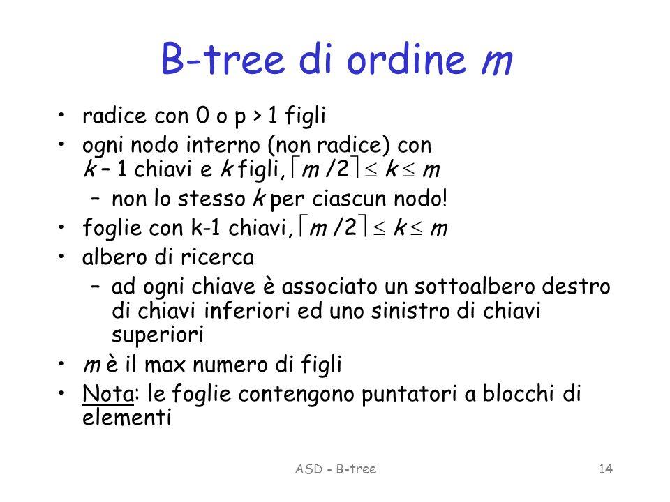 ASD - B-tree14 B-tree di ordine m radice con 0 o p > 1 figli ogni nodo interno (non radice) con k – 1 chiavi e k figli, m /2 k m –non lo stesso k per ciascun nodo.