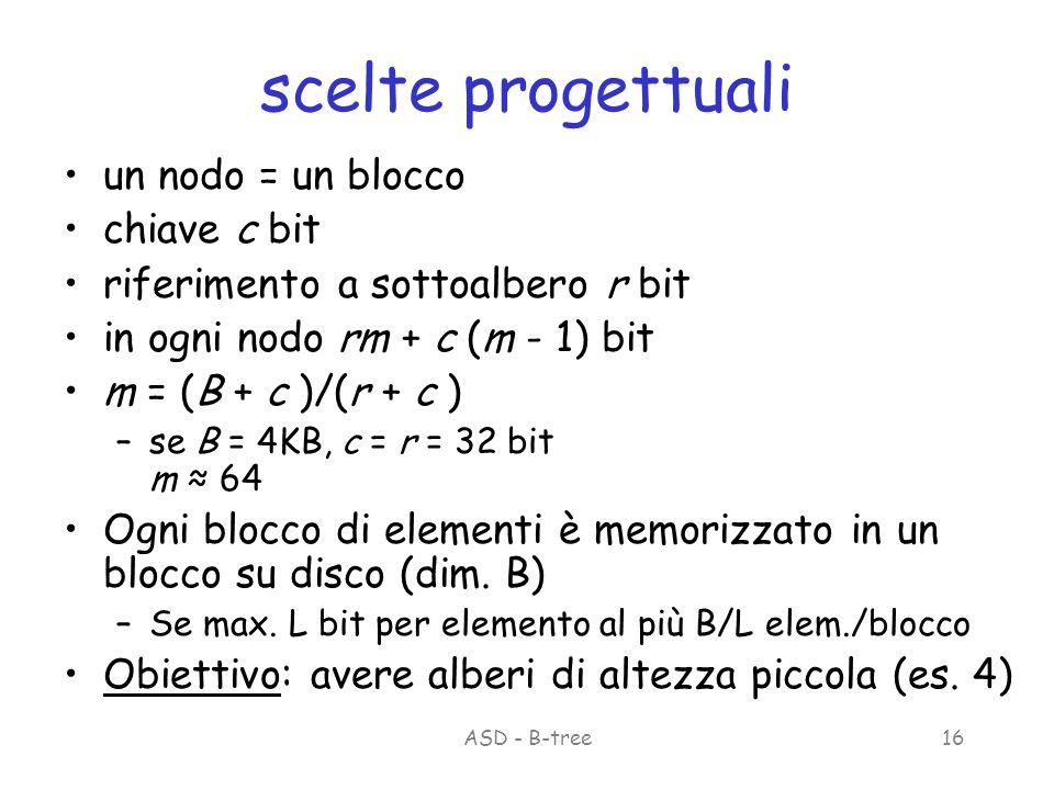 ASD - B-tree16 scelte progettuali un nodo = un blocco chiave c bit riferimento a sottoalbero r bit in ogni nodo rm + c (m - 1) bit m = (B + c )/(r + c ) –se B = 4KB, c = r = 32 bit m 64 Ogni blocco di elementi è memorizzato in un blocco su disco (dim.