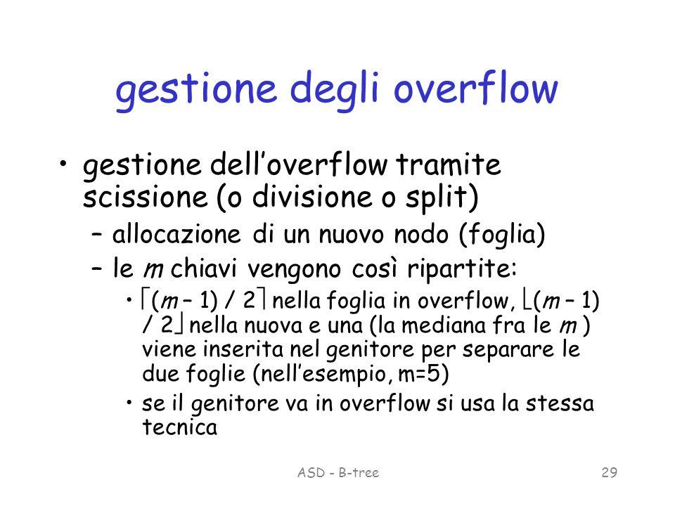 ASD - B-tree29 gestione degli overflow gestione delloverflow tramite scissione (o divisione o split) –allocazione di un nuovo nodo (foglia) –le m chiavi vengono così ripartite: (m – 1) / 2 nella foglia in overflow, (m – 1) / 2 nella nuova e una (la mediana fra le m ) viene inserita nel genitore per separare le due foglie (nellesempio, m=5) se il genitore va in overflow si usa la stessa tecnica