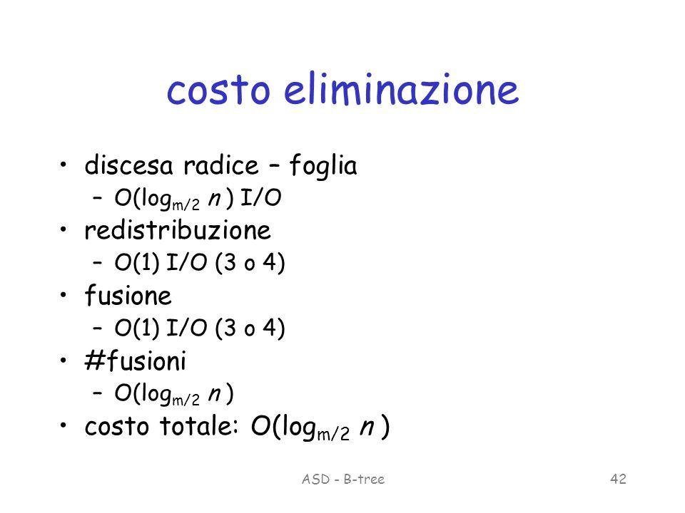 ASD - B-tree42 costo eliminazione discesa radice – foglia –O(log m/2 n ) I/O redistribuzione –O(1) I/O (3 o 4) fusione –O(1) I/O (3 o 4) #fusioni –O(log m/2 n ) costo totale: O(log m/2 n )