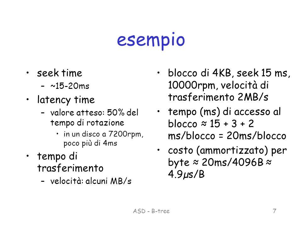 ASD - B-tree7 esempio seek time –~15-20ms latency time –valore atteso: 50% del tempo di rotazione in un disco a 7200rpm, poco più di 4ms tempo di trasferimento –velocità: alcuni MB/s blocco di 4KB, seek 15 ms, 10000rpm, velocità di trasferimento 2MB/s tempo (ms) di accesso al blocco 15 + 3 + 2 ms/blocco = 20ms/blocco costo (ammortizzato) per byte 20ms/4096B 4.9µs/B