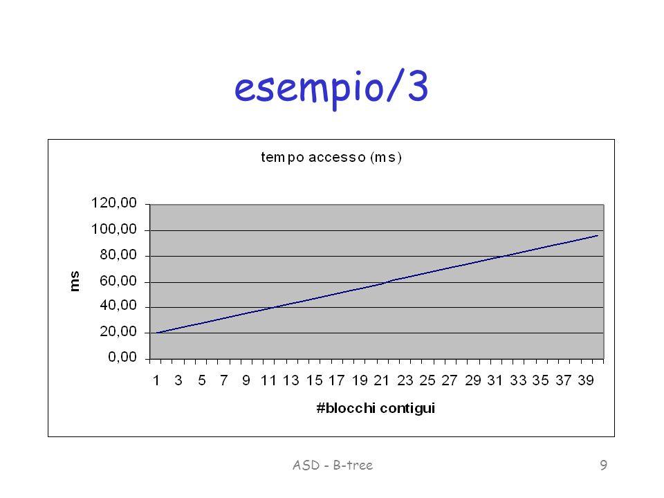 ASD - B-tree9 esempio/3