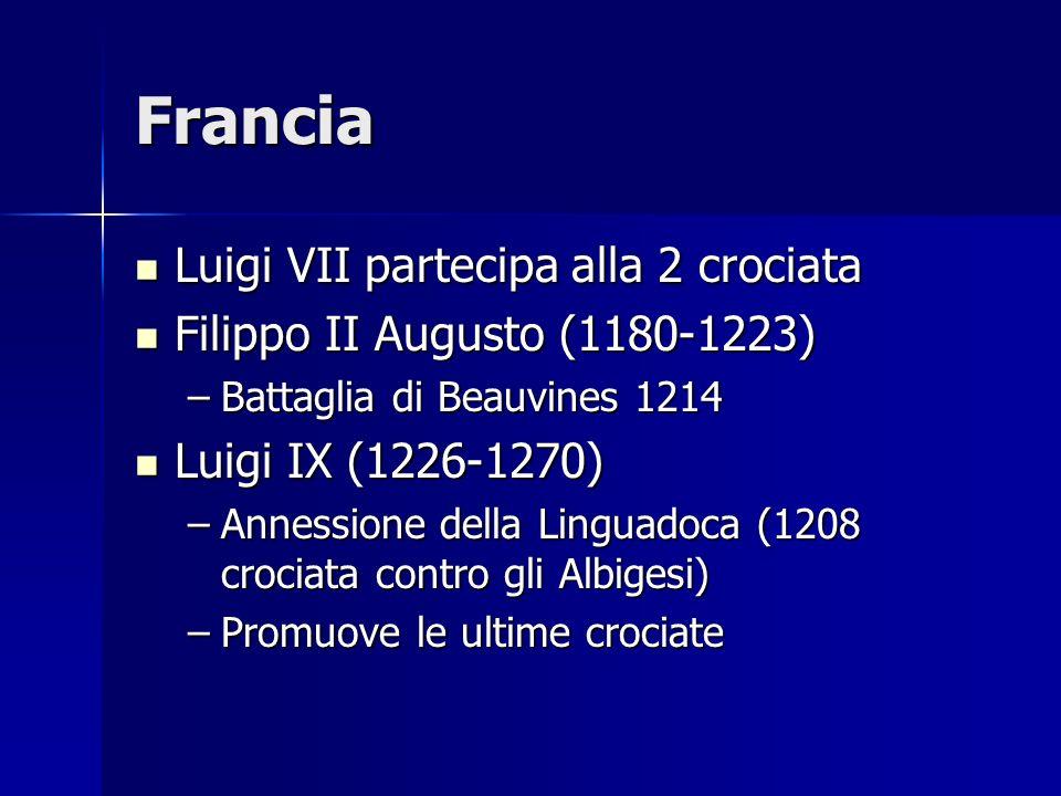 Francia Luigi VII partecipa alla 2 crociata Luigi VII partecipa alla 2 crociata Filippo II Augusto (1180-1223) Filippo II Augusto (1180-1223) –Battagl