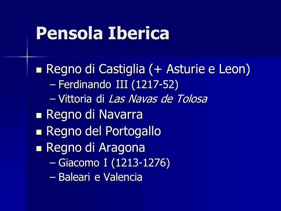 Pensola Iberica Regno di Castiglia (+ Asturie e Leon) Regno di Castiglia (+ Asturie e Leon) –Ferdinando III (1217-52) –Vittoria di Las Navas de Tolosa