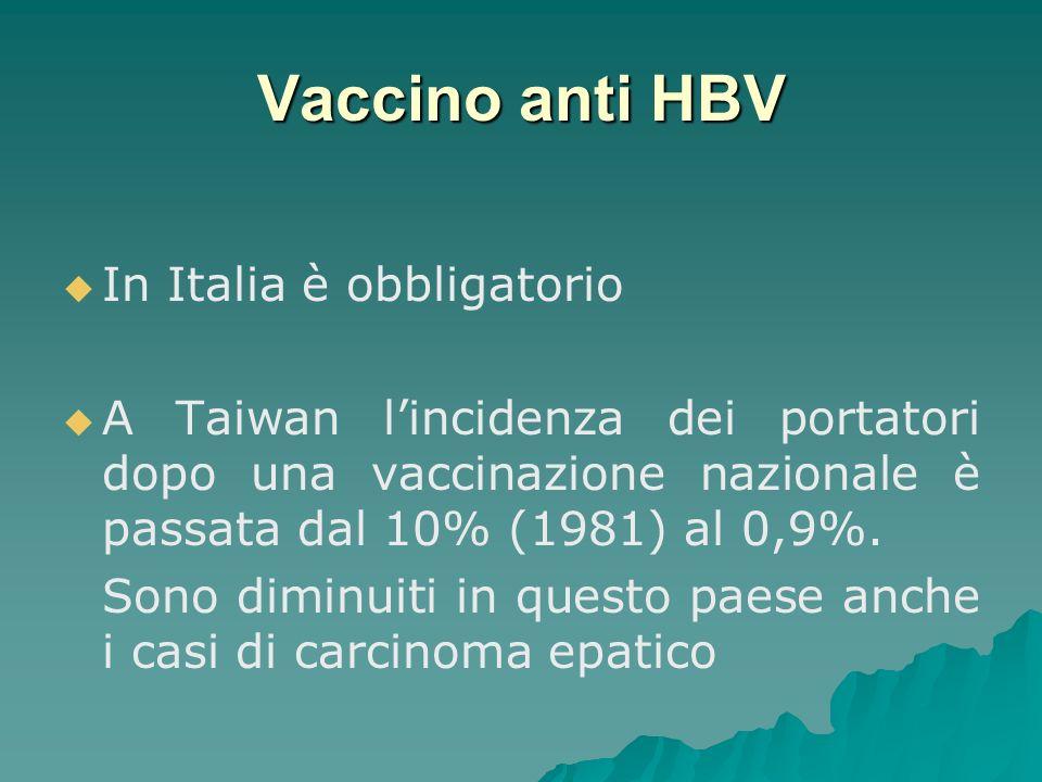 Vaccino anti HBV In Italia è obbligatorio A Taiwan lincidenza dei portatori dopo una vaccinazione nazionale è passata dal 10% (1981) al 0,9%. Sono dim