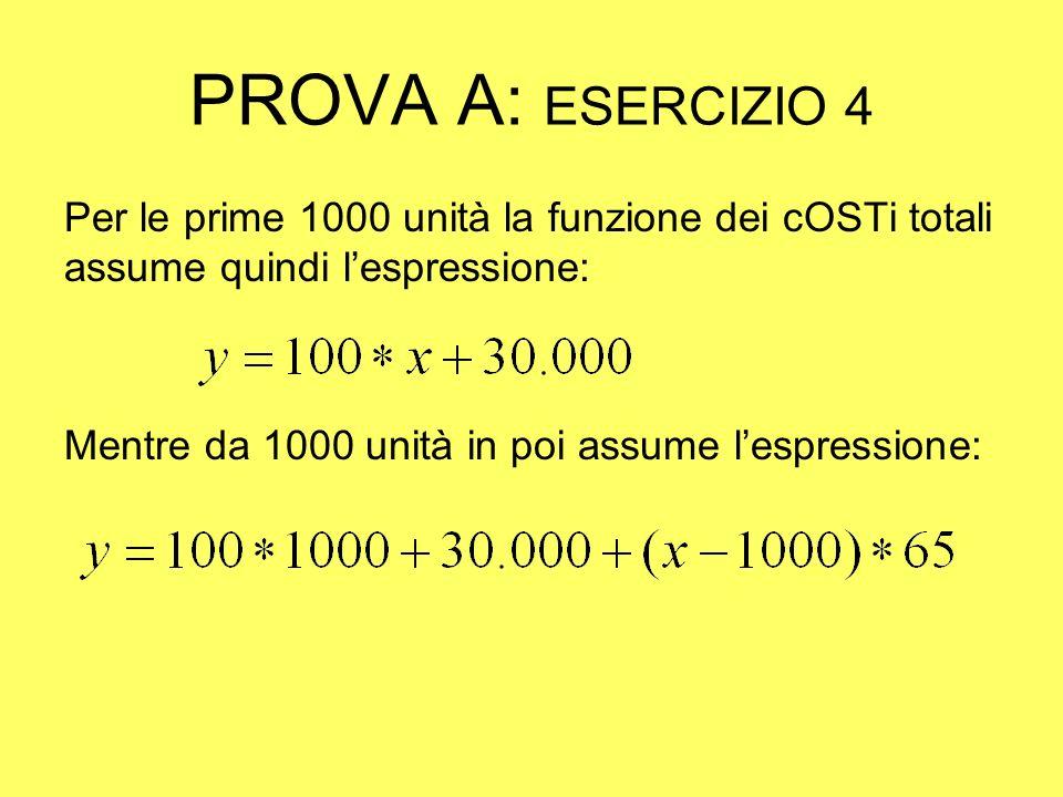 PROVA A: ESERCIZIO 4 Per le prime 1000 unità la funzione dei cOSTi totali assume quindi lespressione: Mentre da 1000 unità in poi assume lespressione: