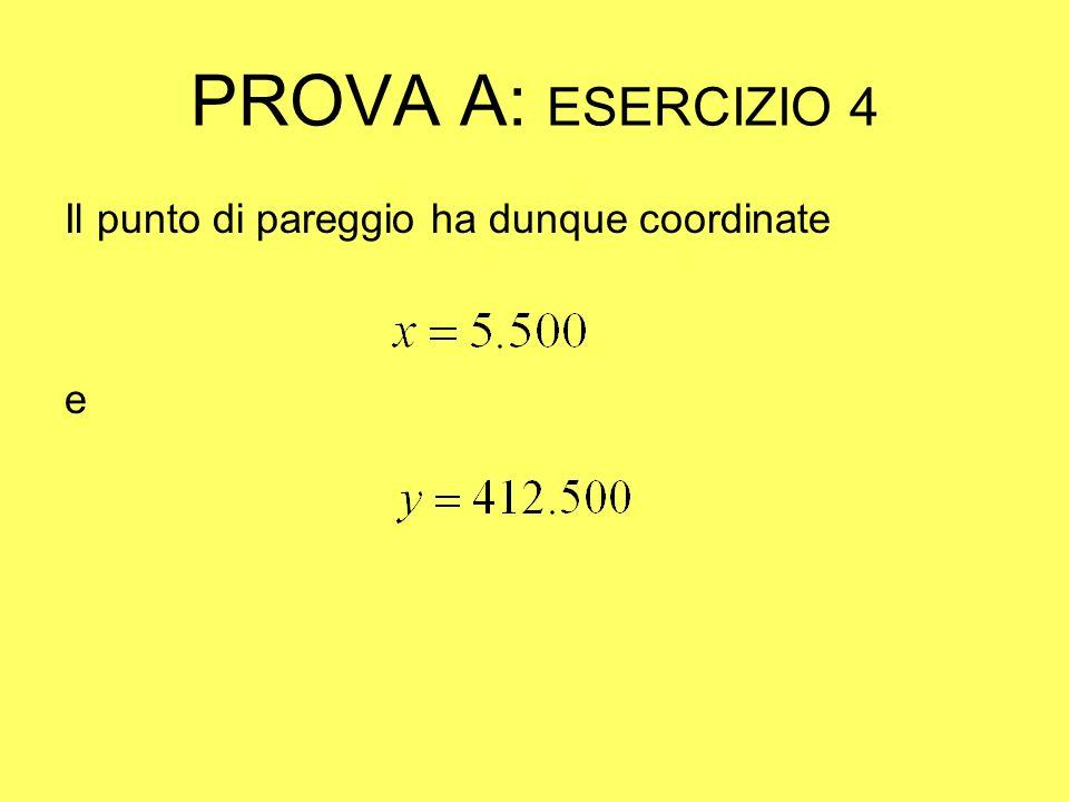 PROVA A: ESERCIZIO 4 Il punto di pareggio ha dunque coordinate e