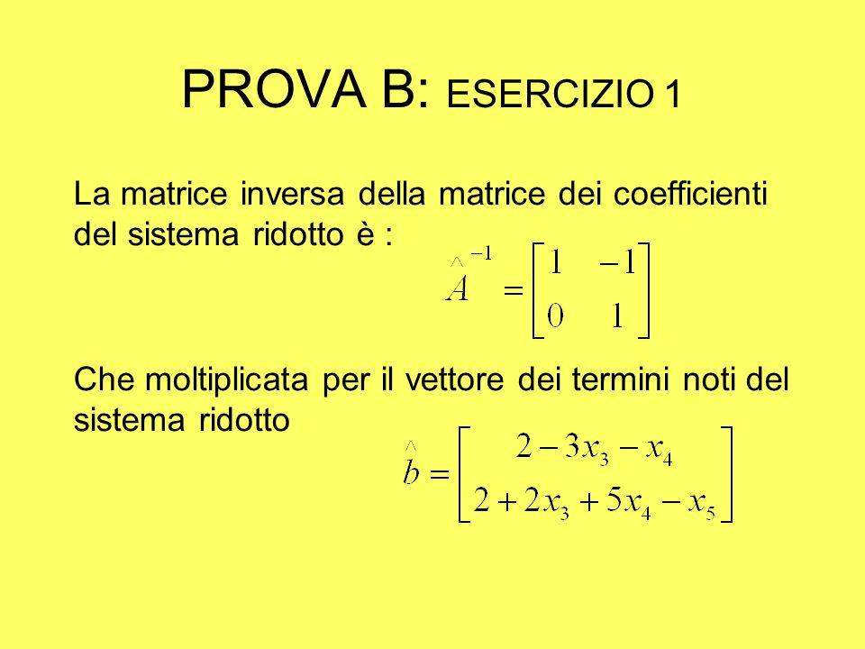 PROVA B: ESERCIZIO 1 La matrice inversa della matrice dei coefficienti del sistema ridotto è : Che moltiplicata per il vettore dei termini noti del sistema ridotto