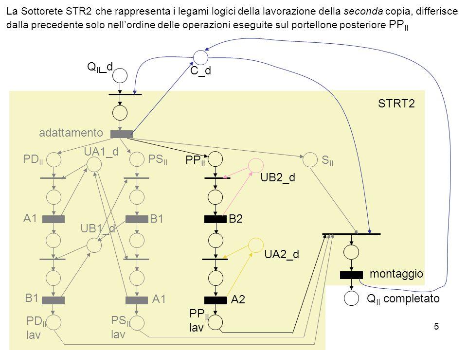 5 La Sottorete STR2 che rappresenta i legami logici della lavorazione della seconda copia, differisce dalla precedente solo nellordine delle operazion