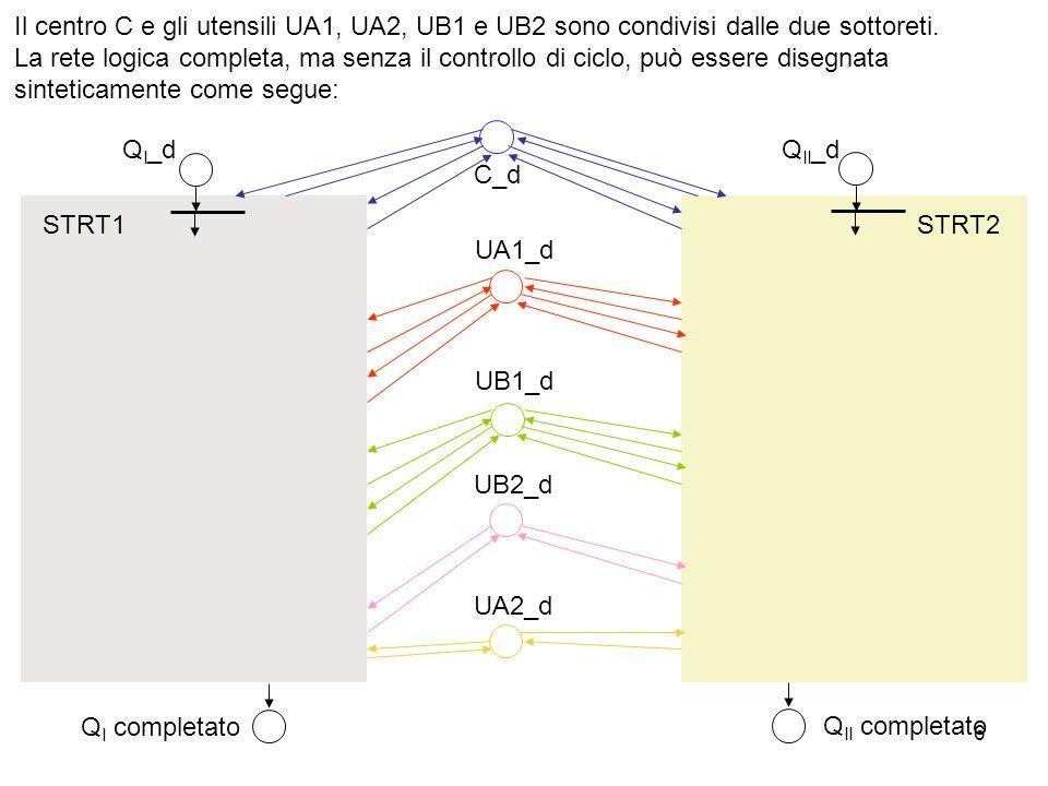 6 Il centro C e gli utensili UA1, UA2, UB1 e UB2 sono condivisi dalle due sottoreti. La rete logica completa, ma senza il controllo di ciclo, può esse