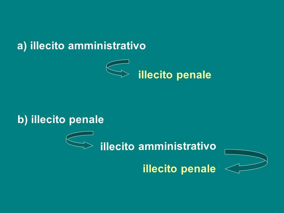 a) illecito amministrativo illecito penale b) illecito penale illecito amministrativo illecito penale