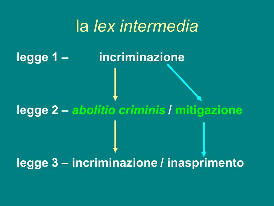 la lex intermedia legge 1 – incriminazione legge 2 – abolitio criminis / mitigazione legge 3 – incriminazione / inasprimento