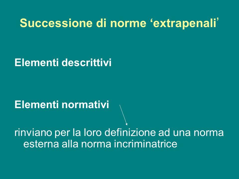 Successione di norme extrapenali Elementi descrittivi Elementi normativi rinviano per la loro definizione ad una norma esterna alla norma incriminatri