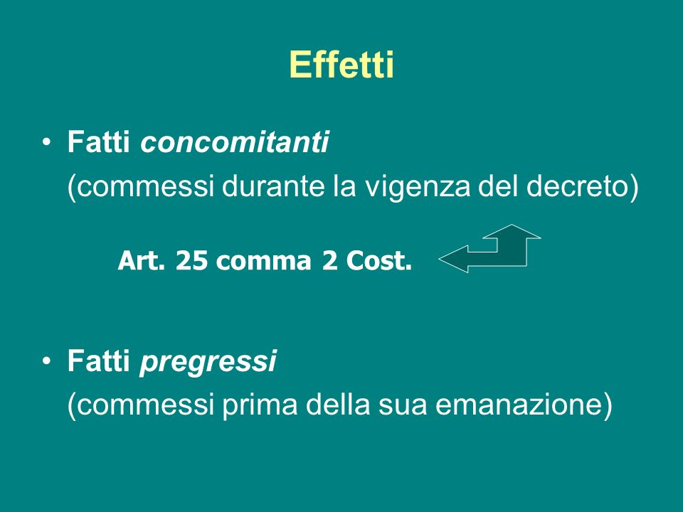 Effetti Fatti concomitanti (commessi durante la vigenza del decreto) Fatti pregressi (commessi prima della sua emanazione) Art. 25 comma 2 Cost.