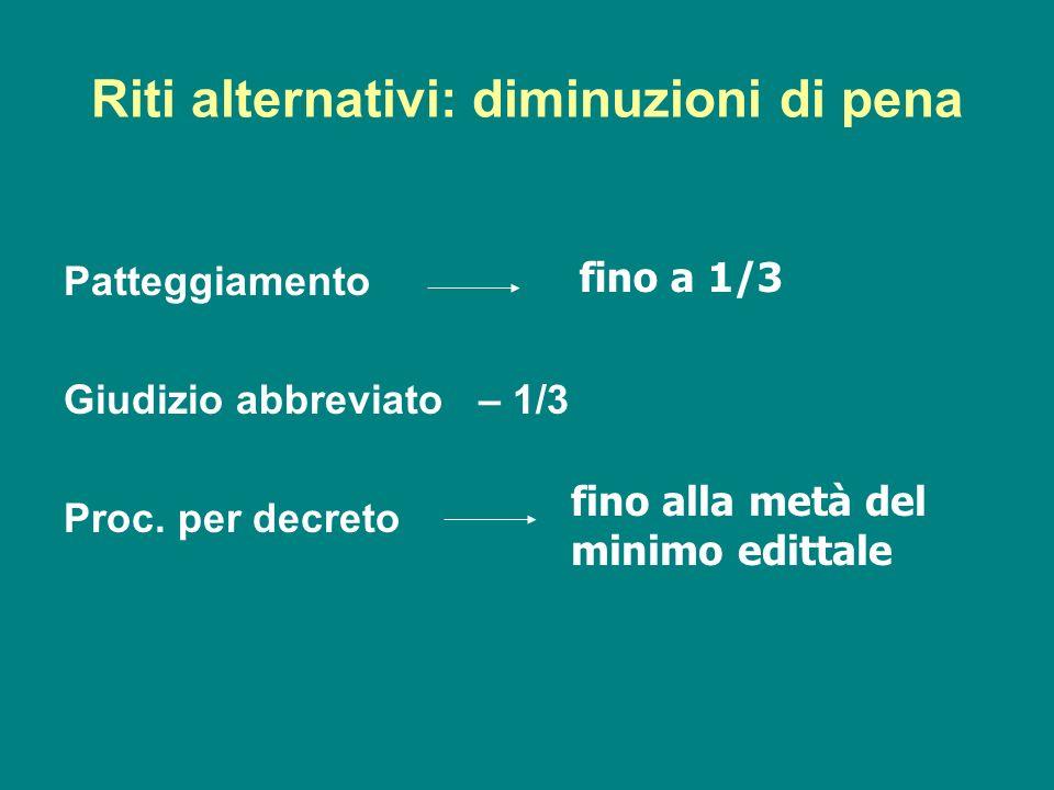 Riti alternativi: diminuzioni di pena Patteggiamento Giudizio abbreviato – 1/3 Proc. per decreto fino a 1/3 fino alla metà del minimo edittale