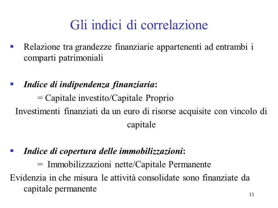 11 Gli indici di correlazione Relazione tra grandezze finanziarie appartenenti ad entrambi i comparti patrimoniali Indice di indipendenza finanziaria: