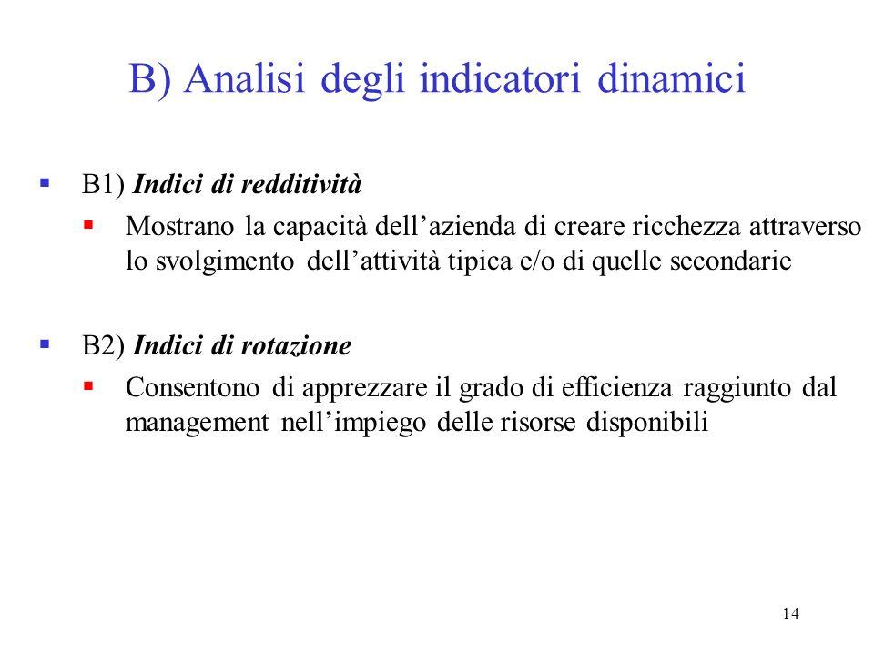 14 B) Analisi degli indicatori dinamici B1) Indici di redditività Mostrano la capacità dellazienda di creare ricchezza attraverso lo svolgimento della