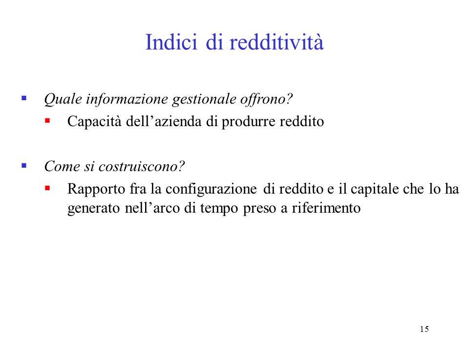 15 Indici di redditività Quale informazione gestionale offrono? Capacità dellazienda di produrre reddito Come si costruiscono? Rapporto fra la configu