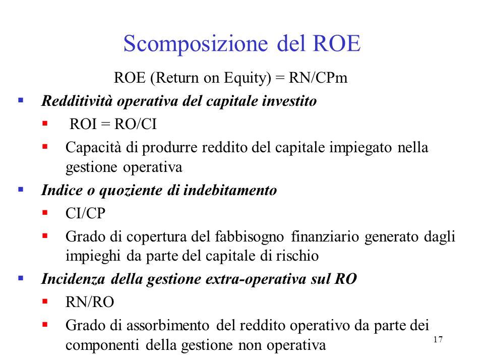 17 Scomposizione del ROE ROE (Return on Equity) = RN/CPm Redditività operativa del capitale investito ROI = RO/CI Capacità di produrre reddito del cap