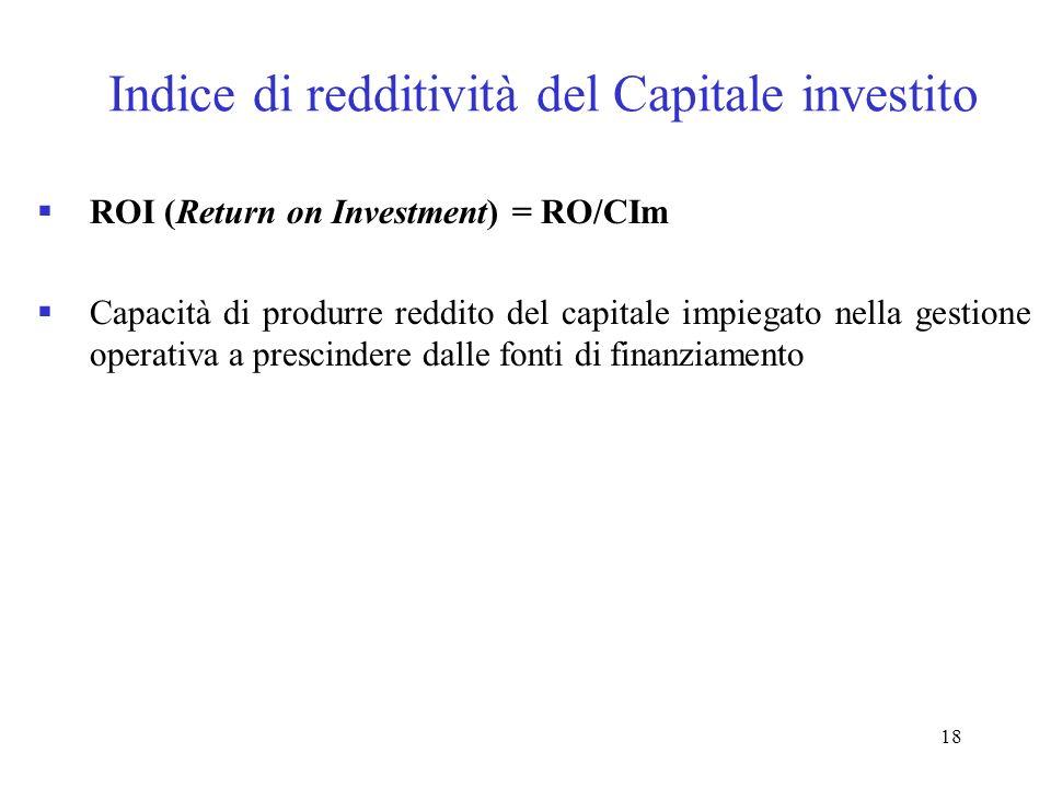 18 Indice di redditività del Capitale investito ROI (Return on Investment) = RO/CIm Capacità di produrre reddito del capitale impiegato nella gestione