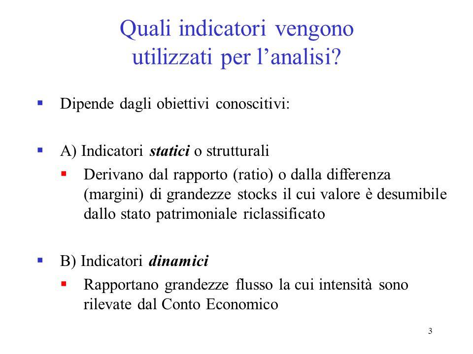 3 Quali indicatori vengono utilizzati per lanalisi? Dipende dagli obiettivi conoscitivi: A) Indicatori statici o strutturali Derivano dal rapporto (ra