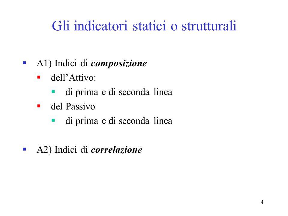 4 Gli indicatori statici o strutturali A1) Indici di composizione dellAttivo: di prima e di seconda linea del Passivo di prima e di seconda linea A2)