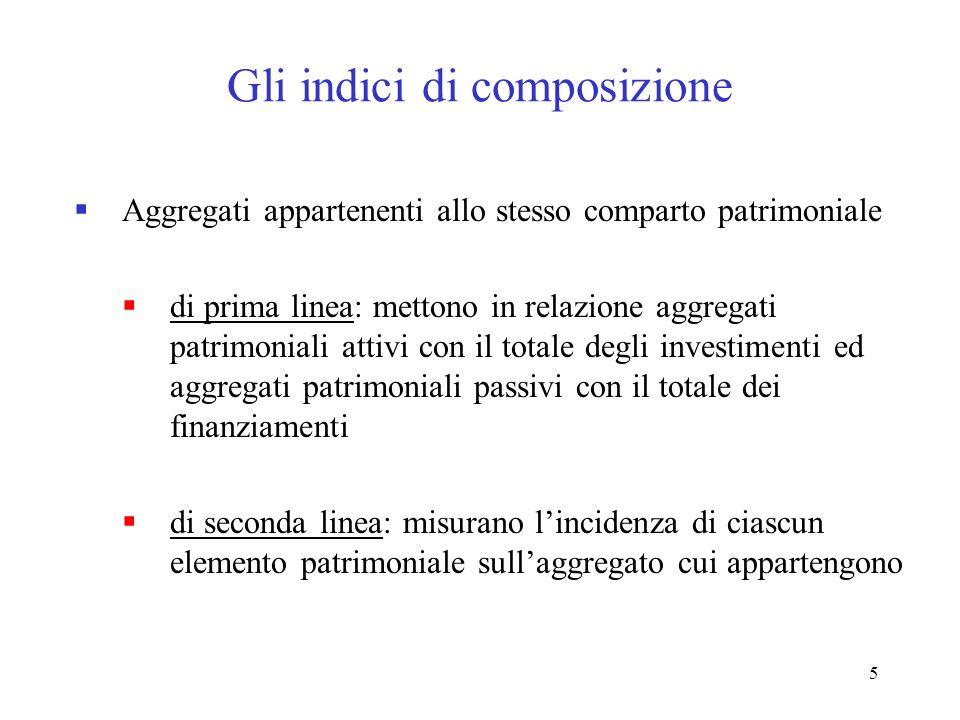 5 Gli indici di composizione Aggregati appartenenti allo stesso comparto patrimoniale di prima linea: mettono in relazione aggregati patrimoniali atti
