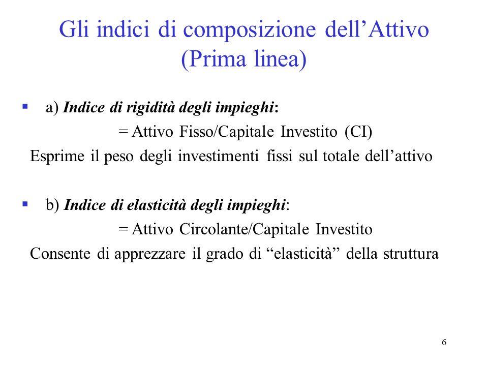 6 Gli indici di composizione dellAttivo (Prima linea) a) Indice di rigidità degli impieghi: = Attivo Fisso/Capitale Investito (CI) Esprime il peso deg