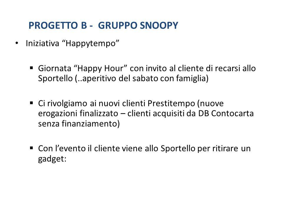 Iniziativa Happytempo Giornata Happy Hour con invito al cliente di recarsi allo Sportello (..aperitivo del sabato con famiglia) Ci rivolgiamo ai nuovi
