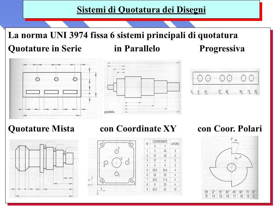 Sistemi di Quotatura dei Disegni La norma UNI 3974 fissa 6 sistemi principali di quotatura Quotature in Serie in Parallelo Progressiva Quotature Mista