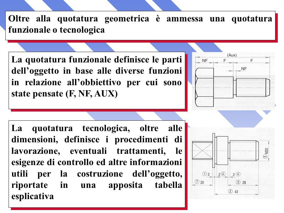 Oltre alla quotatura geometrica è ammessa una quotatura funzionale o tecnologica La quotatura funzionale definisce le parti delloggetto in base alle d