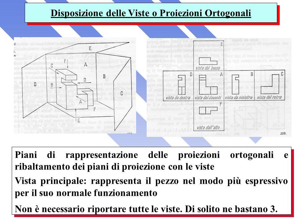 Disposizione delle Viste o Proiezioni Ortogonali Piani di rappresentazione delle proiezioni ortogonali e ribaltamento dei piani di proiezione con le v
