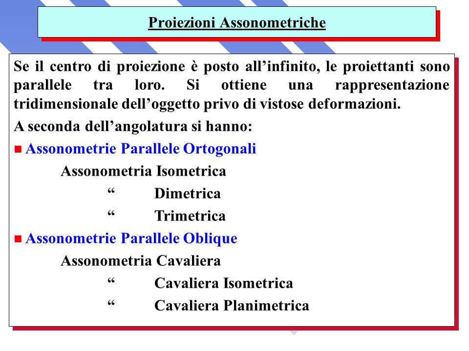 Proiezioni Assonometriche Se il centro di proiezione è posto allinfinito, le proiettanti sono parallele tra loro. Si ottiene una rappresentazione trid