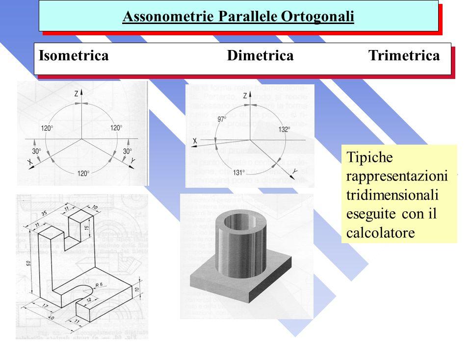 Assonometrie Parallele Oblique o Cavaliere