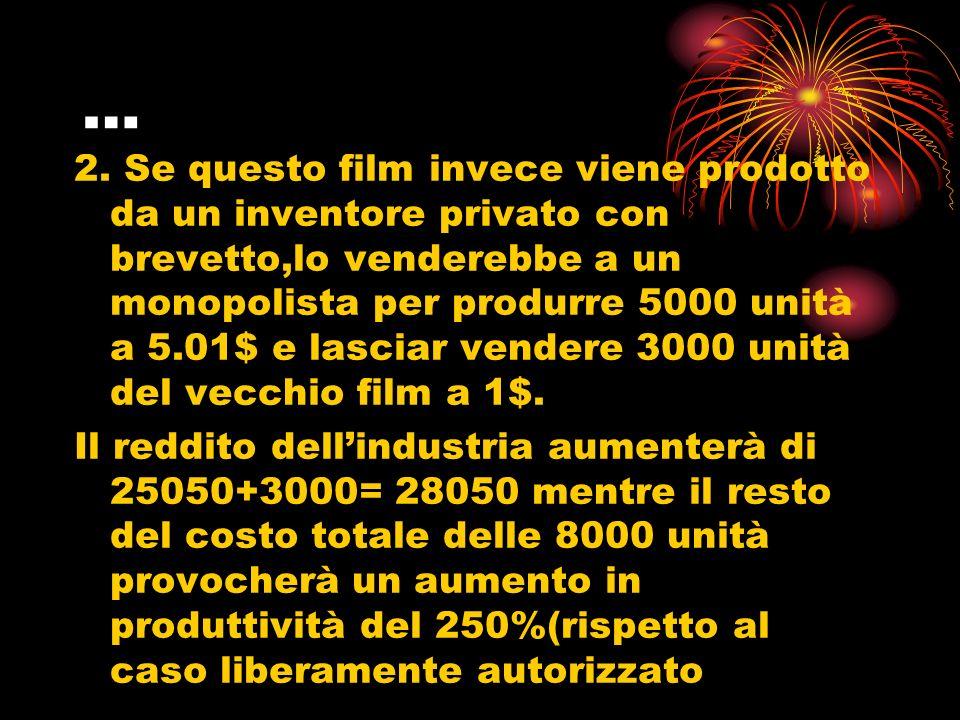 … 2. Se questo film invece viene prodotto da un inventore privato con brevetto,lo venderebbe a un monopolista per produrre 5000 unità a 5.01$ e lascia