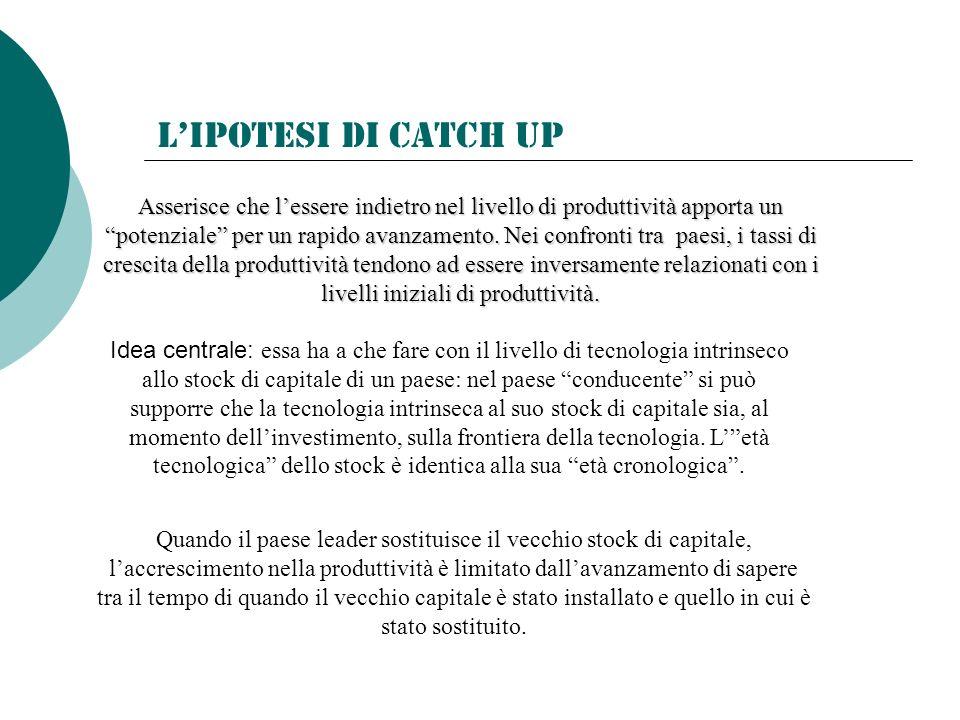 Lipotesi di catch Up Asserisce che lessere indietro nel livello di produttività apporta un potenziale per un rapido avanzamento.