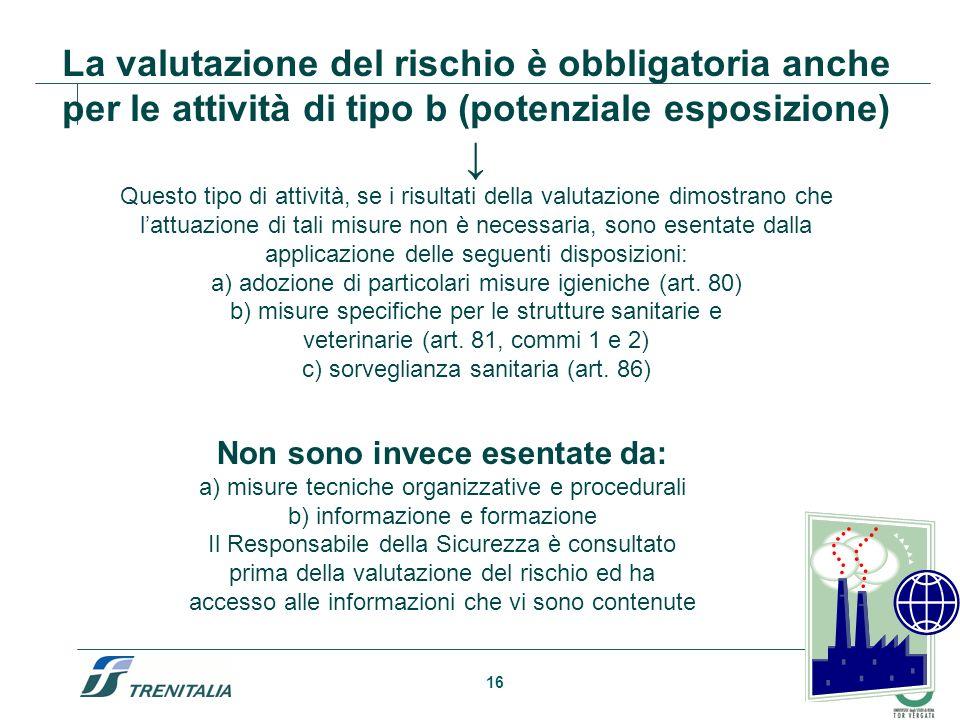 16 La valutazione del rischio è obbligatoria anche per le attività di tipo b (potenziale esposizione) Questo tipo di attività, se i risultati della va