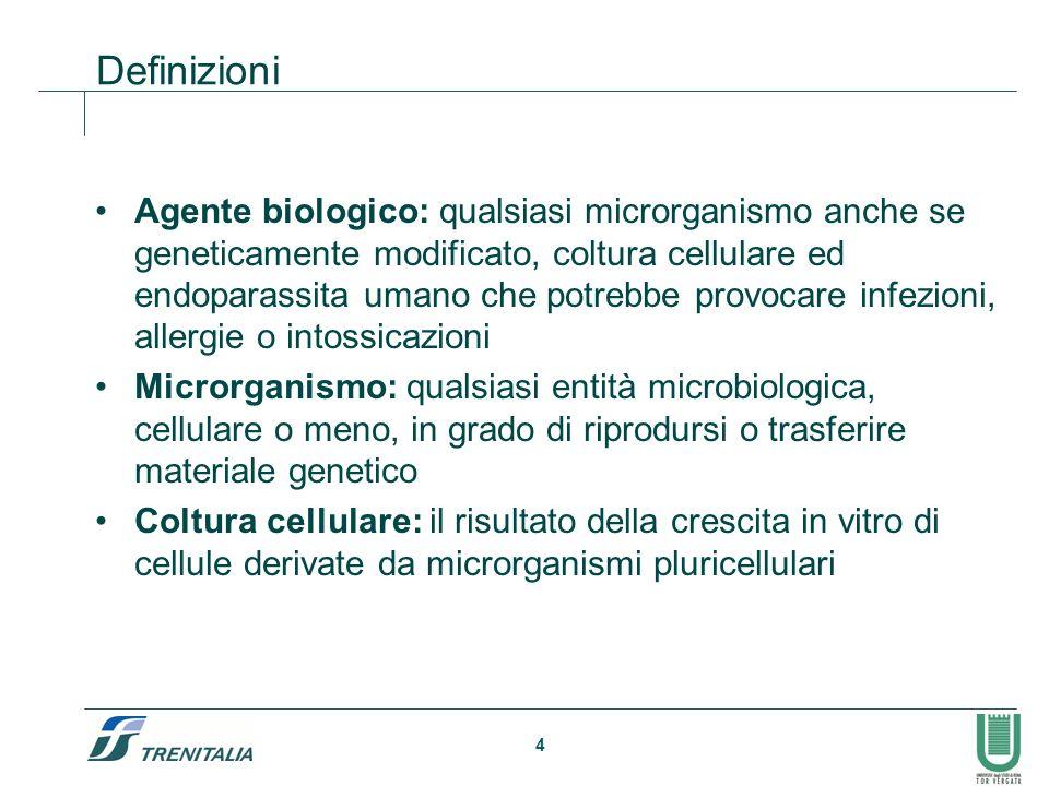 4 Definizioni Agente biologico: qualsiasi microrganismo anche se geneticamente modificato, coltura cellulare ed endoparassita umano che potrebbe provo
