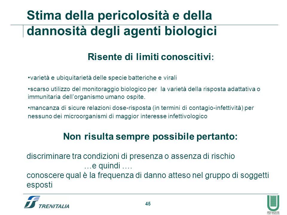 45 Risente di limiti conoscitivi : varietà e ubiquitarietà delle specie batteriche e virali scarso utilizzo del monitoraggio biologico per la varietà