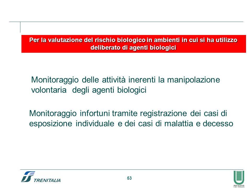 53 Monitoraggio infortuni tramite registrazione dei casi di esposizione individuale e dei casi di malattia e decesso Per la valutazione del rischio bi