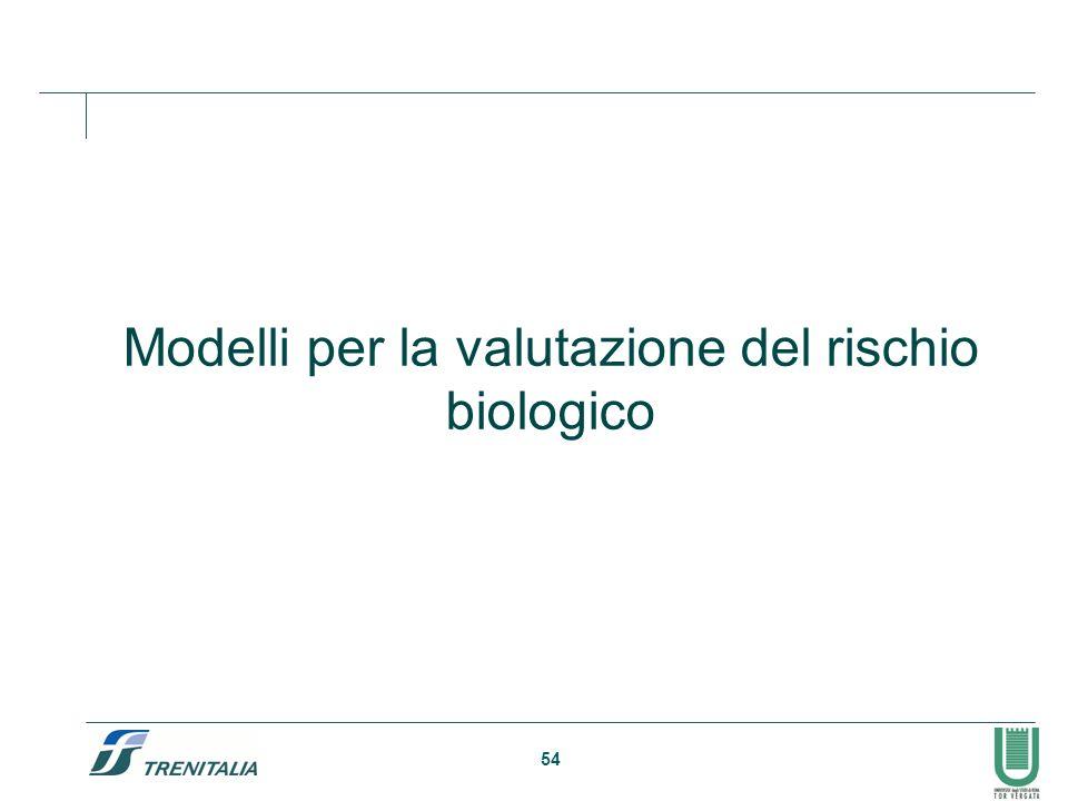 54 Modelli per la valutazione del rischio biologico