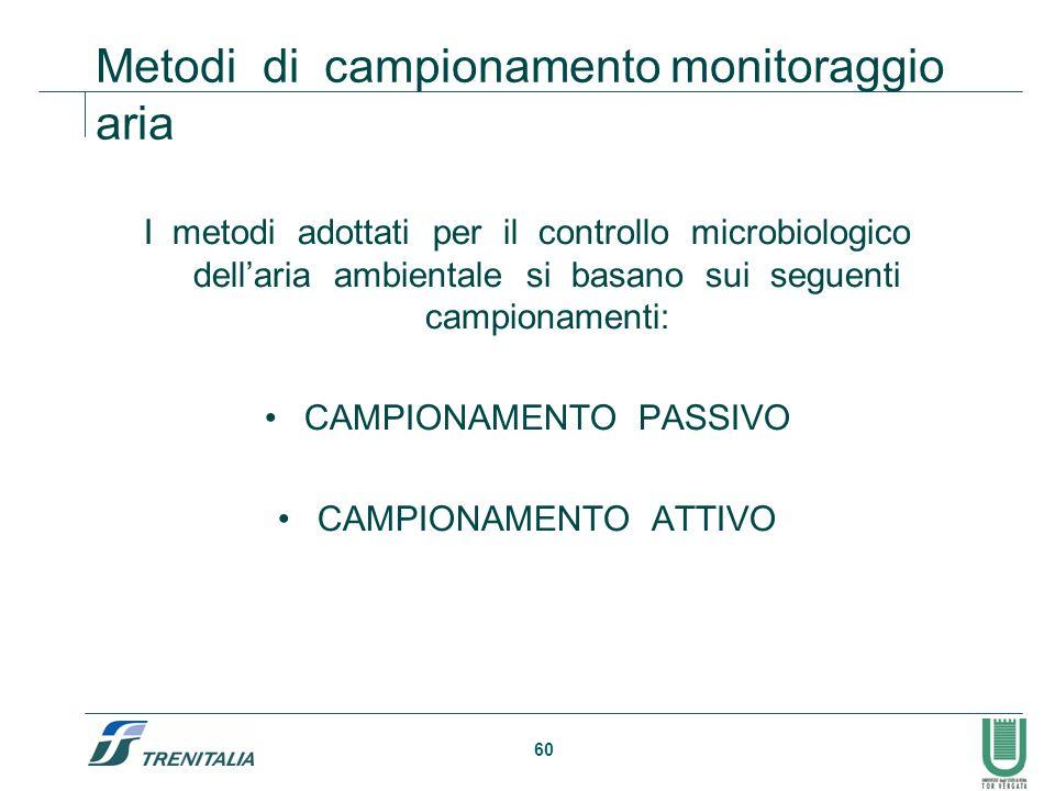 60 Metodi di campionamento monitoraggio aria I metodi adottati per il controllo microbiologico dellaria ambientale si basano sui seguenti campionament