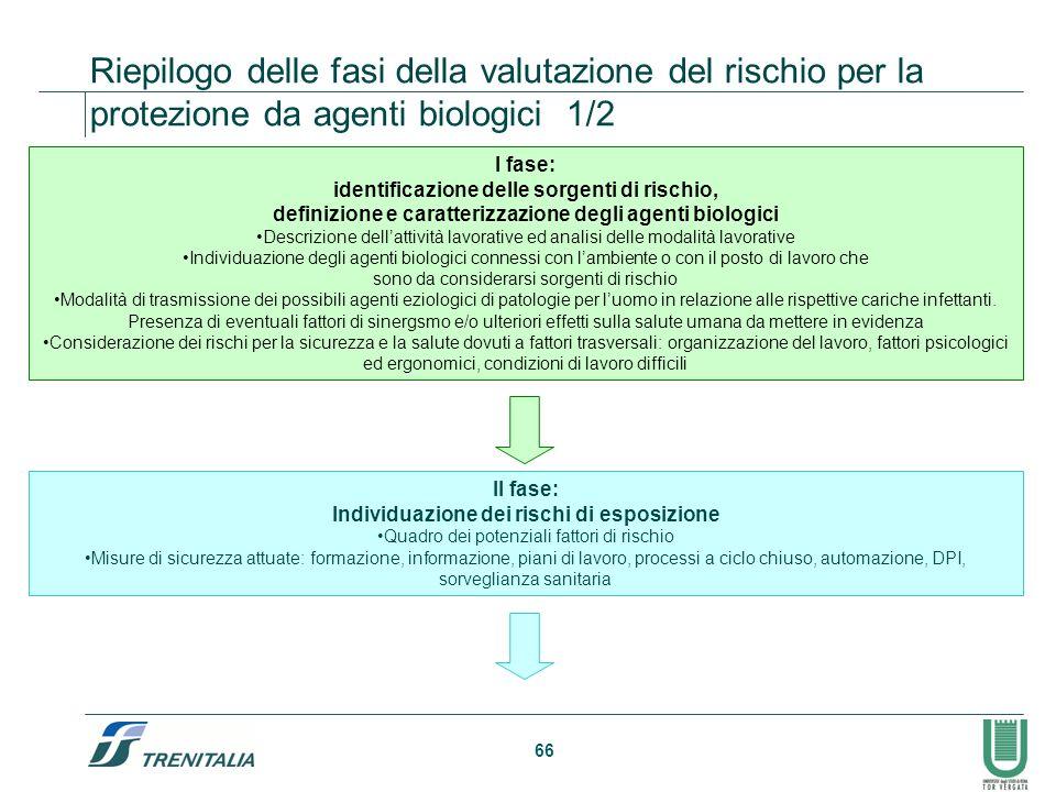 66 Riepilogo delle fasi della valutazione del rischio per la protezione da agenti biologici 1/2 I fase: identificazione delle sorgenti di rischio, def