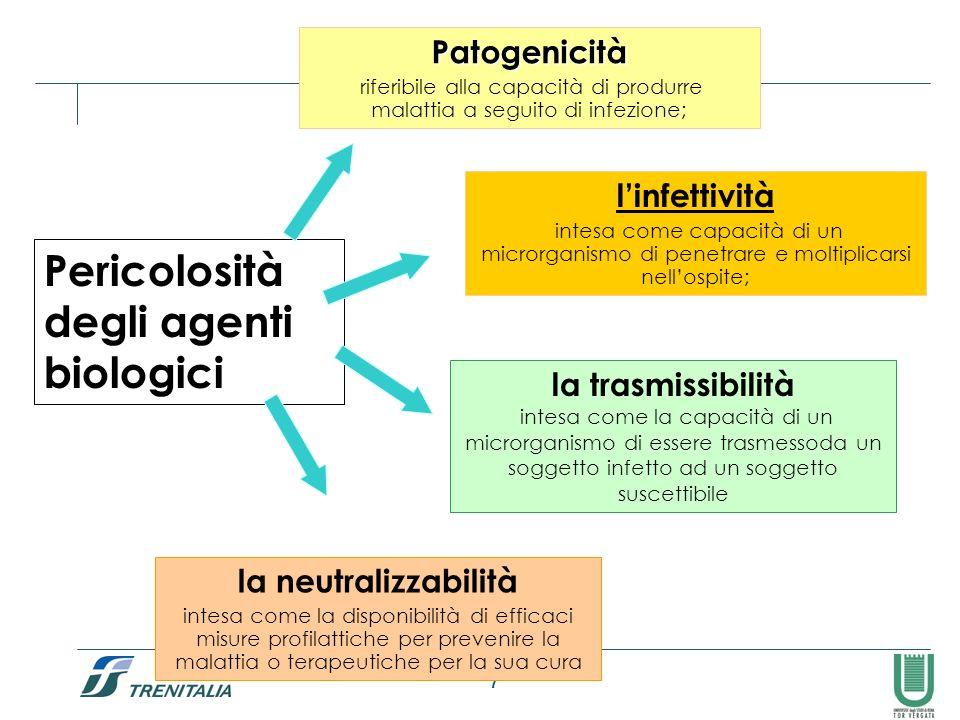 7 Pericolosità degli agenti biologici Patogenicità riferibile alla capacità di produrre malattia a seguito di infezione; linfettività intesa come capa