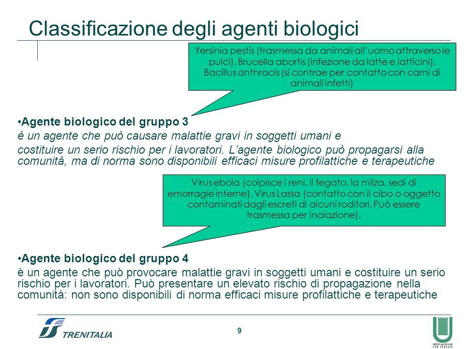 9 Classificazione degli agenti biologici Agente biologico del gruppo 3 è un agente che può causare malattie gravi in soggetti umani e costituire un se