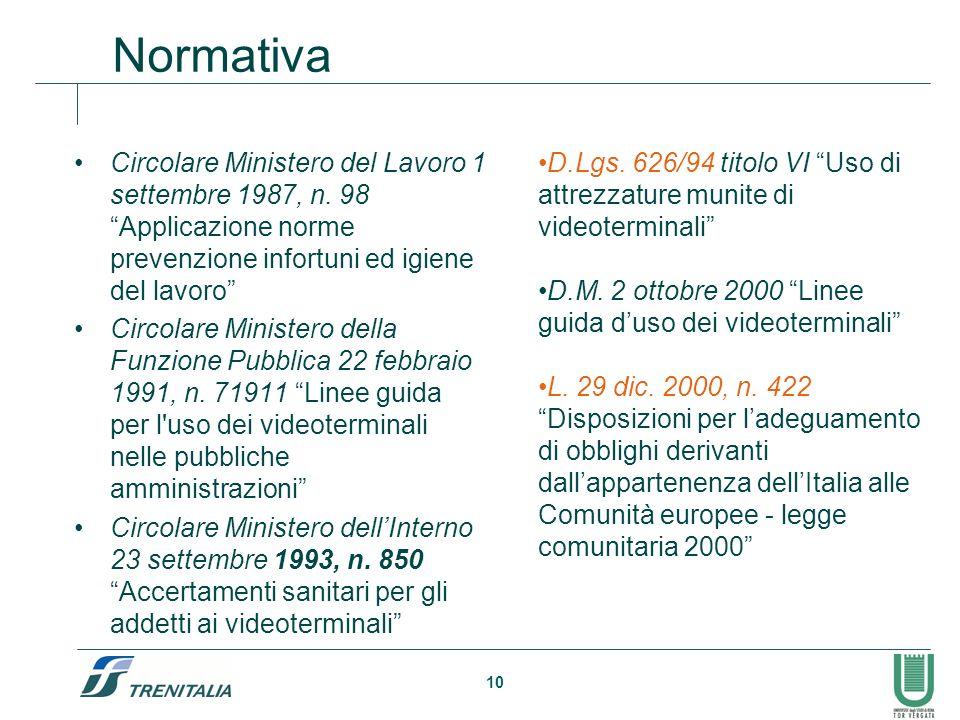 10 Normativa Circolare Ministero del Lavoro 1 settembre 1987, n. 98 Applicazione norme prevenzione infortuni ed igiene del lavoro Circolare Ministero